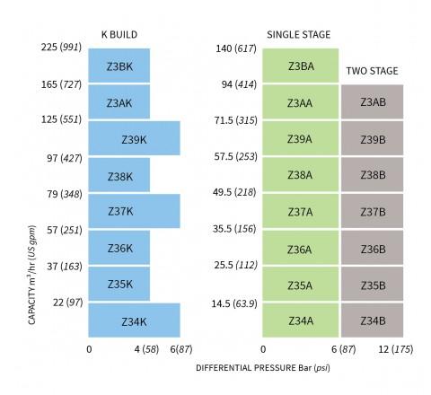 EZstrip_pump_graphs-01.jpg